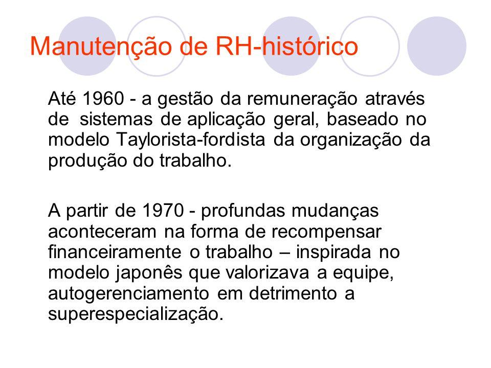 Manutenção de RH-histórico Até 1960 - a gestão da remuneração através de sistemas de aplicação geral, baseado no modelo Taylorista-fordista da organiz