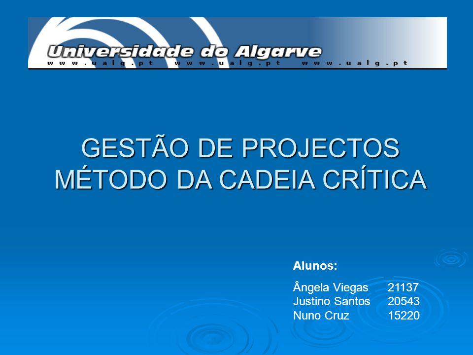 GESTÃO DE PROJECTOS MÉTODO DA CADEIA CRÍTICA Alunos: Ângela Viegas 21137 Justino Santos 20543 Nuno Cruz15220