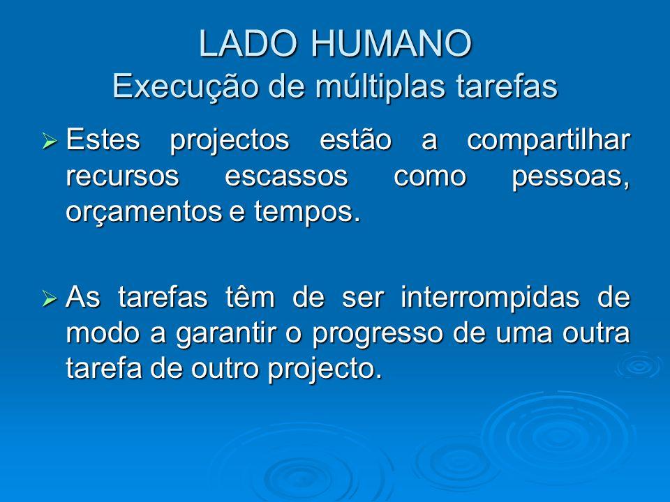 LADO HUMANO Execução de múltiplas tarefas  Estes projectos estão a compartilhar recursos escassos como pessoas, orçamentos e tempos.  As tarefas têm
