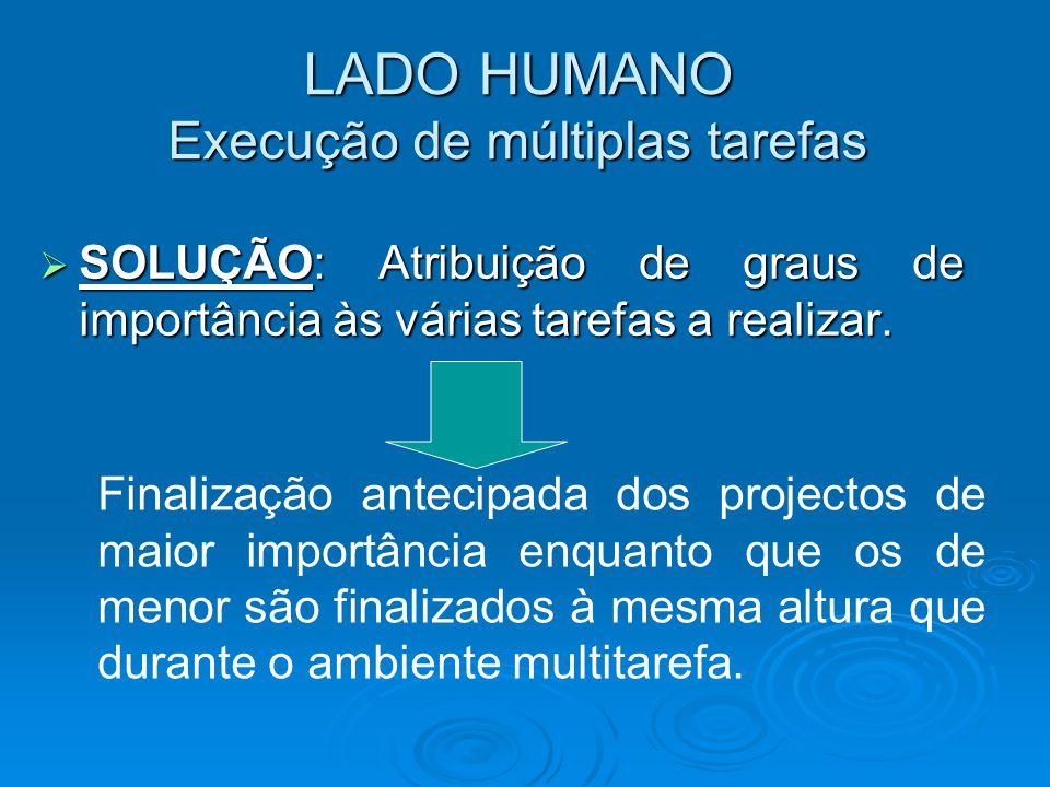  SOLUÇÃO: Atribuição de graus de importância às várias tarefas a realizar. Finalização antecipada dos projectos de maior importância enquanto que os