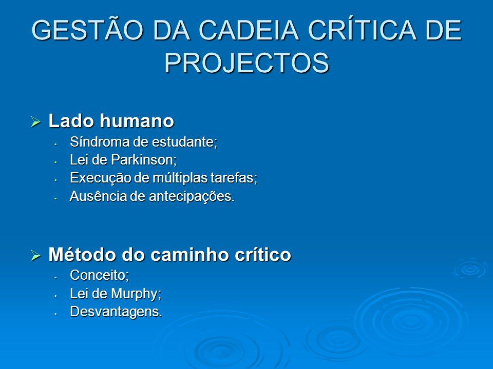 GESTÃO DA CADEIA CRÍTICA DE PROJECTOS  Método da cadeia crítica Calendarizações; Calendarizações; Estimação de tarefas; Estimação de tarefas; Identificação da cadeia crítica; Identificação da cadeia crítica; Buffers; Buffers; Algoritmo de construção da cadeia crítica; Algoritmo de construção da cadeia crítica; Directrizes; Directrizes; Métodos Tradicionais vs Gestão da Cadeia Crítica; Métodos Tradicionais vs Gestão da Cadeia Crítica; Caso de estudo; Caso de estudo; Vantagens.