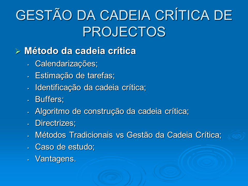 GESTÃO DA CADEIA CRÍTICA DE PROJECTOS  Método da cadeia crítica Calendarizações; Calendarizações; Estimação de tarefas; Estimação de tarefas; Identif
