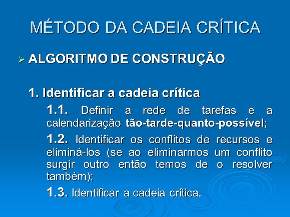 MÉTODO DA CADEIA CRÍTICA  ALGORITMO DE CONSTRUÇÃO 1. Identificar a cadeia crítica 1.1. Definir a rede de tarefas e a calendarização tão-tarde-quanto-