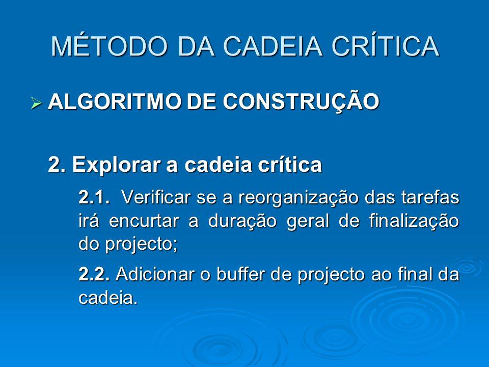 MÉTODO DA CADEIA CRÍTICA  ALGORITMO DE CONSTRUÇÃO 2. Explorar a cadeia crítica 2.1. Verificar se a reorganização das tarefas irá encurtar a duração g