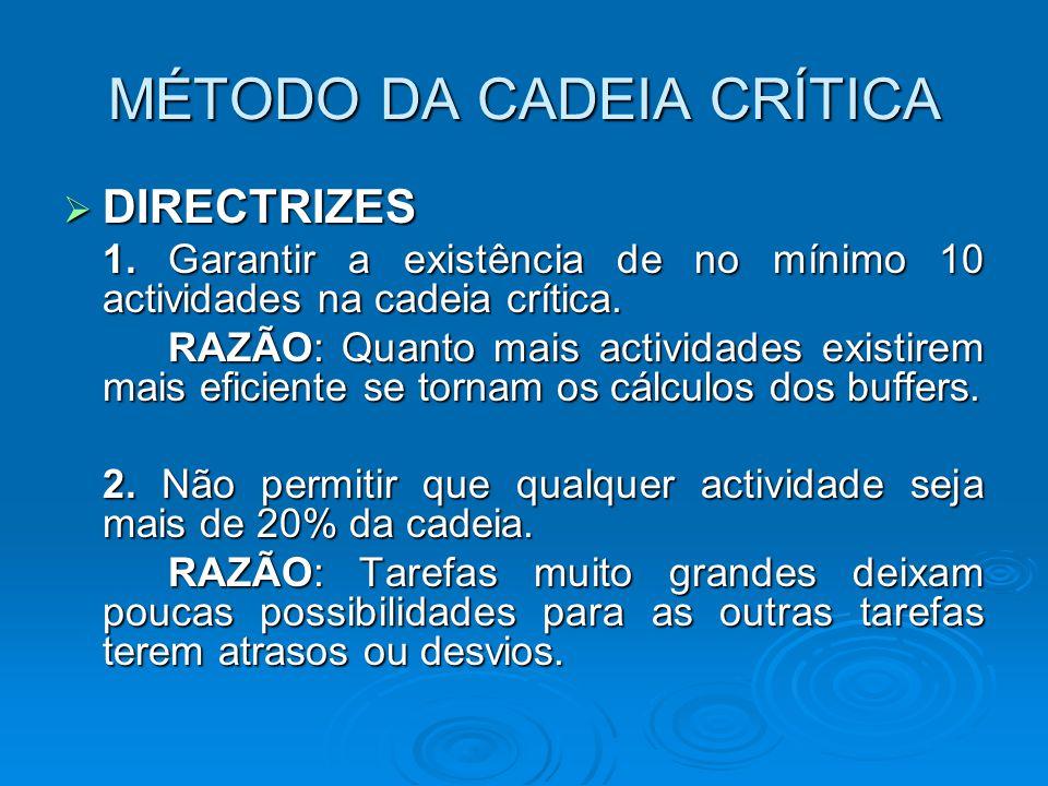 MÉTODO DA CADEIA CRÍTICA  DIRECTRIZES 1. Garantir a existência de no mínimo 10 actividades na cadeia crítica. RAZÃO: Quanto mais actividades existire