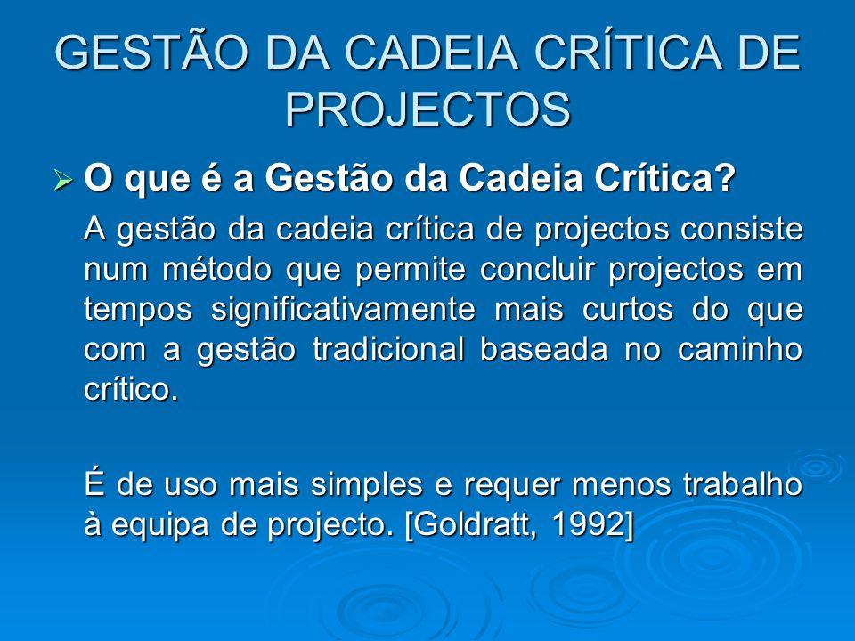 GESTÃO DA CADEIA CRÍTICA DE PROJECTOS  O que é a Gestão da Cadeia Crítica? A gestão da cadeia crítica de projectos consiste num método que permite co