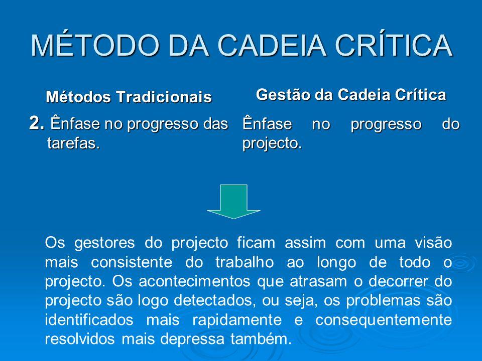 MÉTODO DA CADEIA CRÍTICA Métodos Tradicionais 2. Ênfase no progresso das tarefas. Gestão da Cadeia Crítica Ênfase no progresso do projecto. Os gestore
