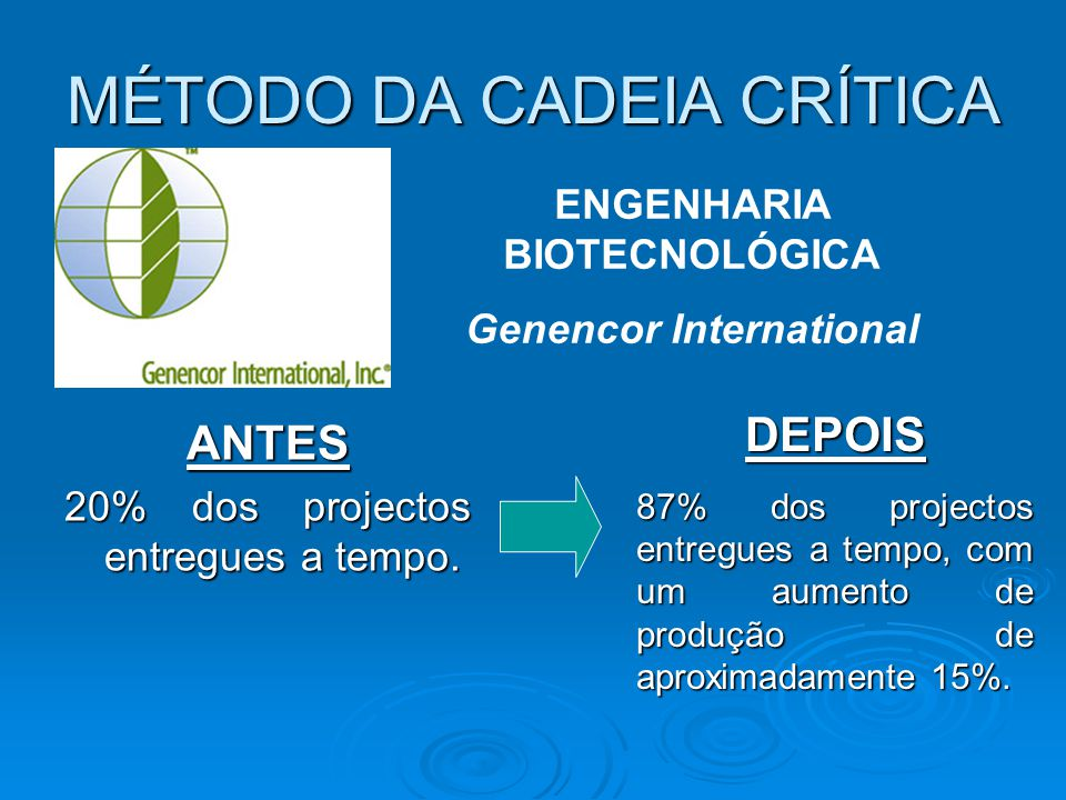 MÉTODO DA CADEIA CRÍTICA ANTES 20% dos projectos entregues a tempo. ENGENHARIA BIOTECNOLÓGICA Genencor International DEPOIS 87% dos projectos entregue