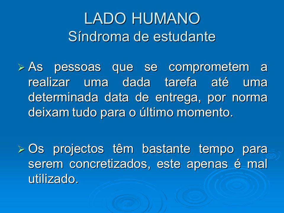 MÉTODO DA CADEIA CRÍTICA  ALGORITMO DE CONSTRUÇÃO 3.