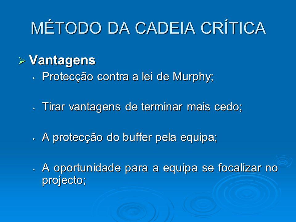 MÉTODO DA CADEIA CRÍTICA  Vantagens Protecção contra a lei de Murphy; Protecção contra a lei de Murphy; Tirar vantagens de terminar mais cedo; Tirar