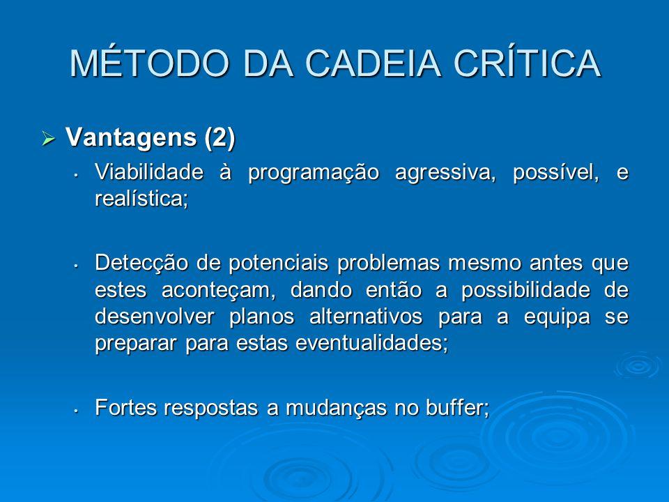 MÉTODO DA CADEIA CRÍTICA  Vantagens (2) Viabilidade à programação agressiva, possível, e realística; Viabilidade à programação agressiva, possível, e