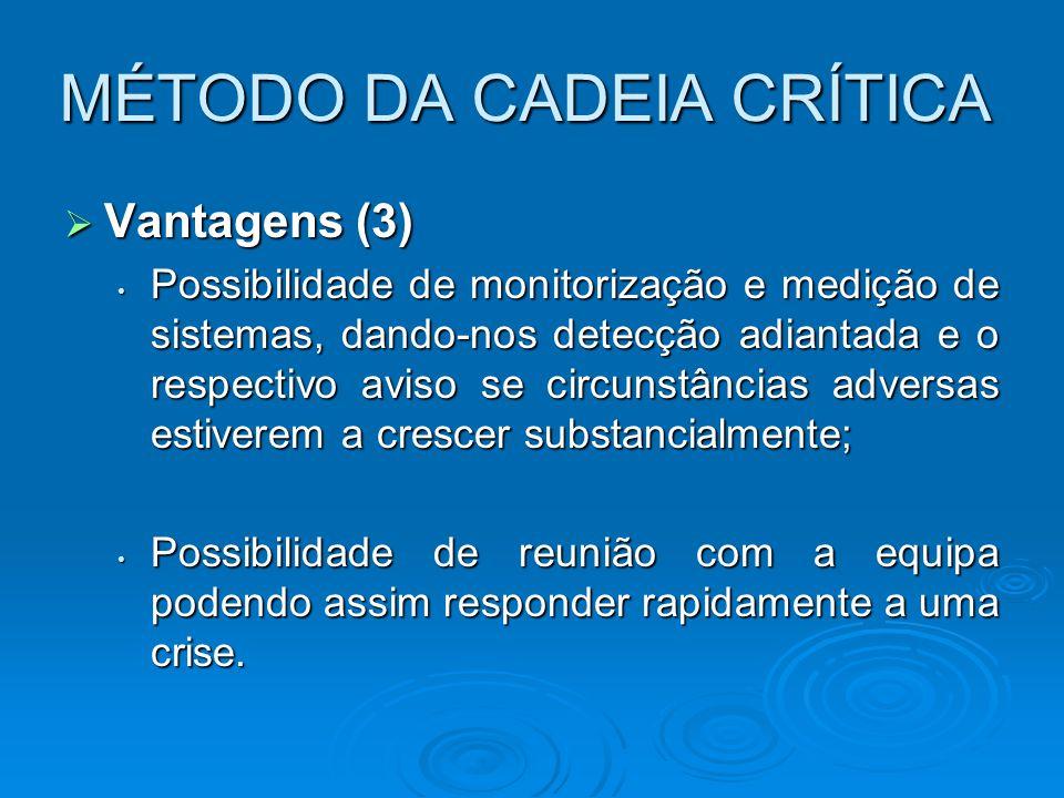 MÉTODO DA CADEIA CRÍTICA  Vantagens (3) Possibilidade de monitorização e medição de sistemas, dando-nos detecção adiantada e o respectivo aviso se ci