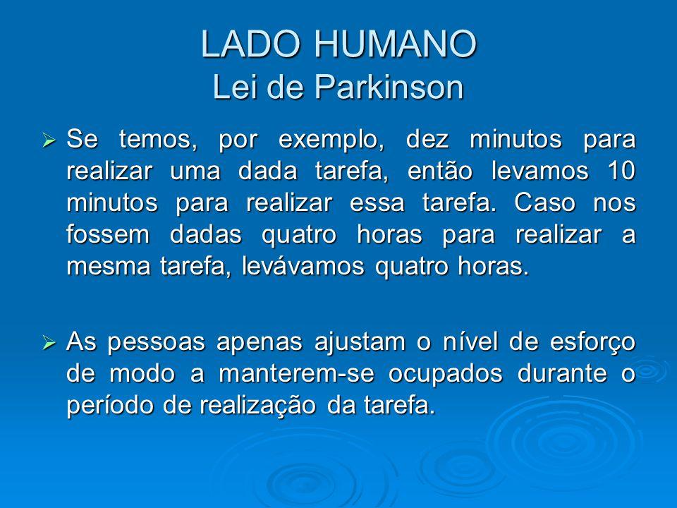 LADO HUMANO Lei de Parkinson  Se temos, por exemplo, dez minutos para realizar uma dada tarefa, então levamos 10 minutos para realizar essa tarefa. C