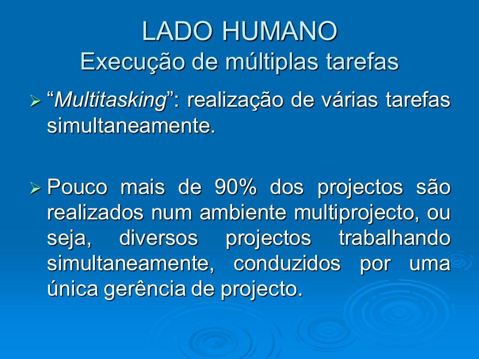 """LADO HUMANO Execução de múltiplas tarefas  """"Multitasking"""": realização de várias tarefas simultaneamente.  Pouco mais de 90% dos projectos são realiz"""
