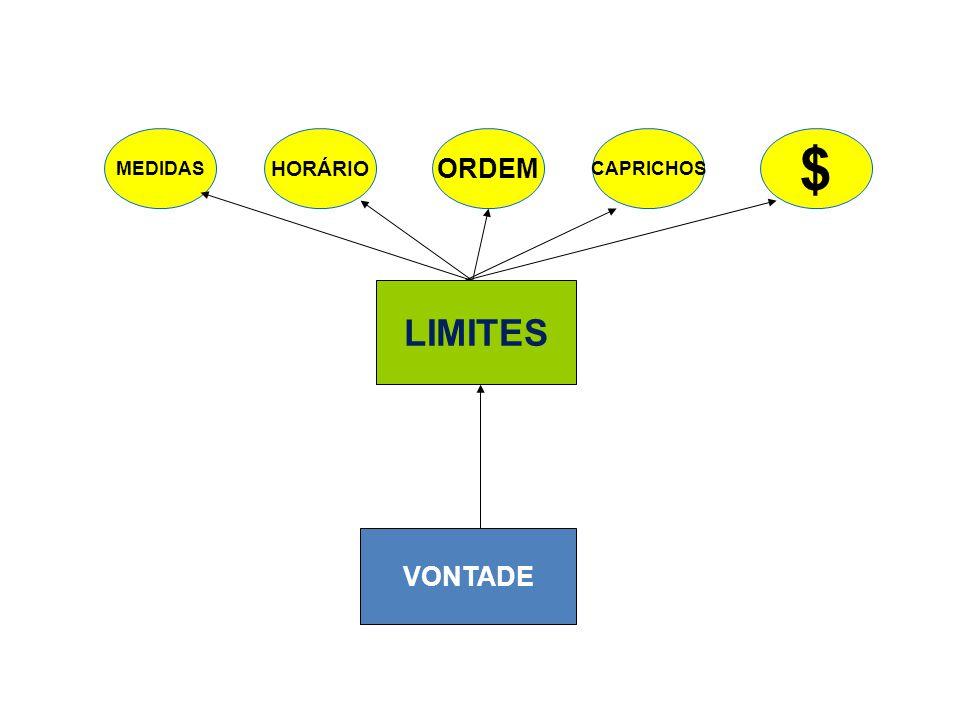 VONTADE LIMITES $ MEDIDAS HORÁRIO ORDEM CAPRICHOS
