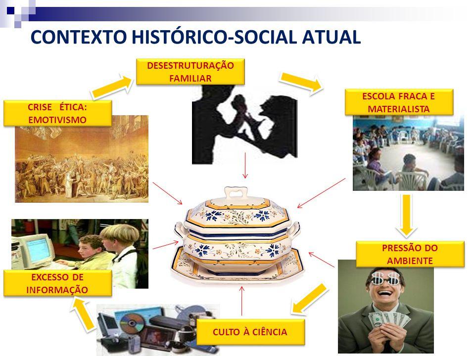 CONTEXTO HISTÓRICO-SOCIAL ATUAL CRISE ÉTICA: EMOTIVISMO DESESTRUTURAÇÃO FAMILIAR DESESTRUTURAÇÃO FAMILIAR ESCOLA FRACA E MATERIALISTA PRESSÃO DO AMBIENTE CULTO À CIÊNCIA EXCESSO DE INFORMAÇÃO