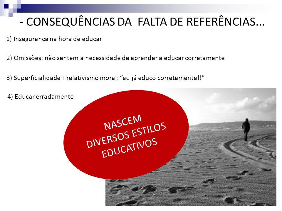- CONSEQUÊNCIAS DA FALTA DE REFERÊNCIAS...