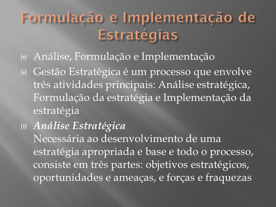  Análise, Formulação e Implementação  Gestão Estratégica é um processo que envolve três atividades principais: Análise estratégica, Formulação da es