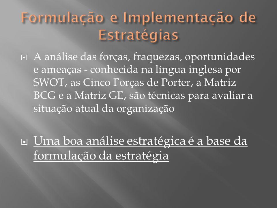  A análise das forças, fraquezas, oportunidades e ameaças - conhecida na língua inglesa por SWOT, as Cinco Forças de Porter, a Matriz BCG e a Matriz