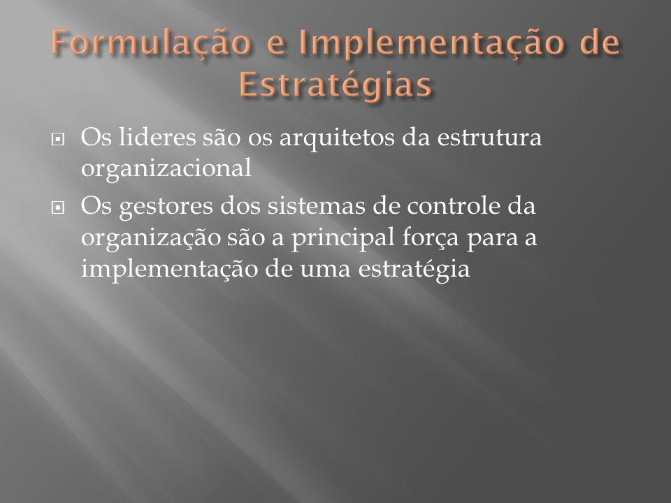 Os lideres são os arquitetos da estrutura organizacional  Os gestores dos sistemas de controle da organização são a principal força para a implemen