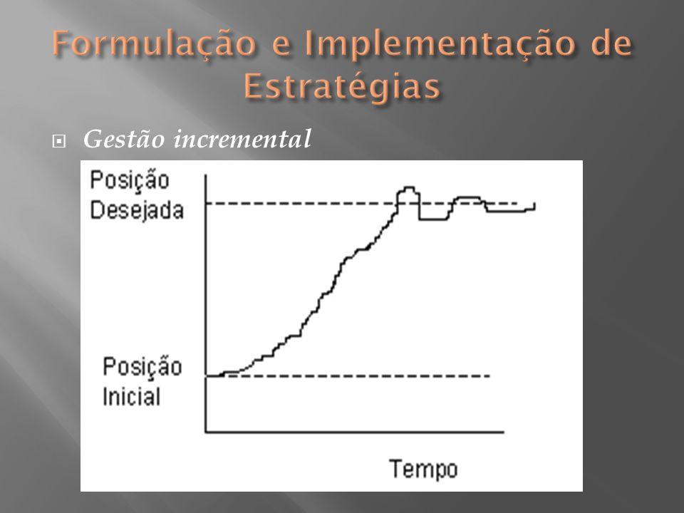  Gestão incremental