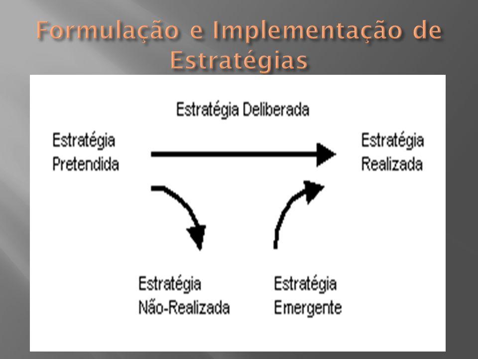  Análise, Formulação e Implementação  Gestão Estratégica é um processo que envolve três atividades principais: Análise estratégica, Formulação da estratégia e Implementação da estratégia  Análise Estratégica Necessária ao desenvolvimento de uma estratégia apropriada e base e todo o processo, consiste em três partes: objetivos estratégicos, oportunidades e ameaças, e forças e fraquezas