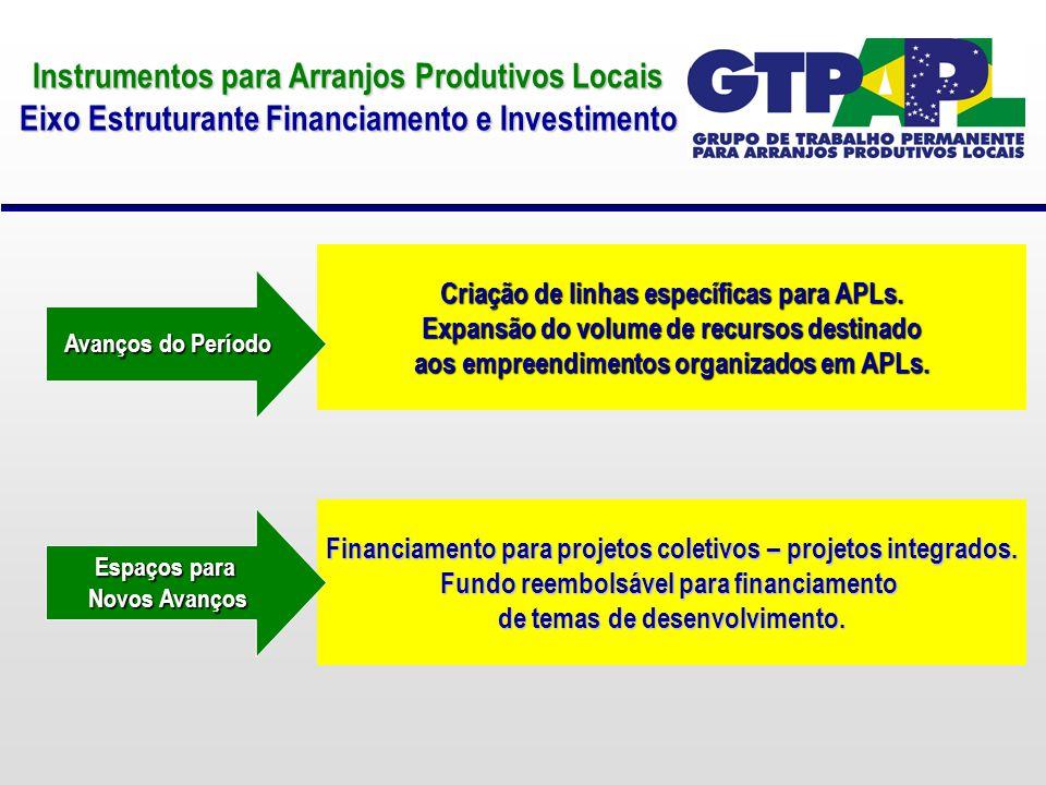 Instrumentos para Arranjos Produtivos Locais Eixo Estruturante Financiamento e Investimento Criação de linhas específicas para APLs. Expansão do volum