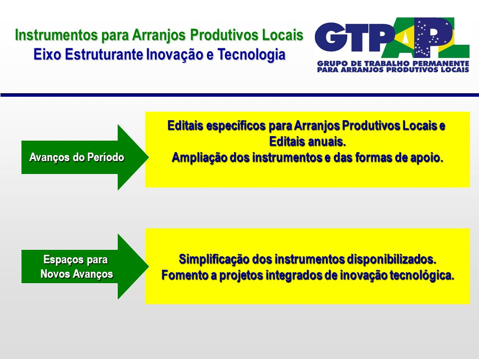 Editais específicos para Arranjos Produtivos Locais e Editais anuais. Ampliação dos instrumentos e das formas de apoio. Avanços do Período Simplificaç