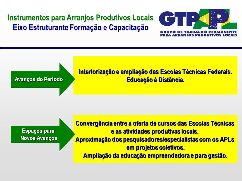 Instrumentos para Arranjos Produtivos Locais Eixo Estruturante Formação e Capacitação Interiorização e ampliação das Escolas Técnicas Federais. Educaç