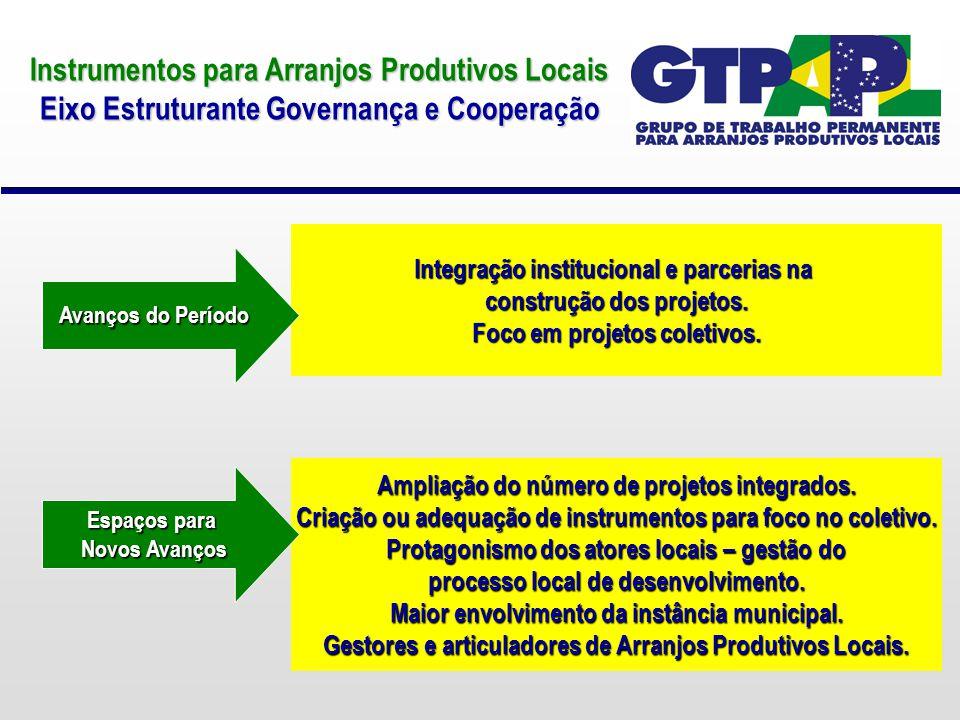 Instrumentos para Arranjos Produtivos Locais Eixo Estruturante Governança e Cooperação Integração institucional e parcerias na construção dos projetos