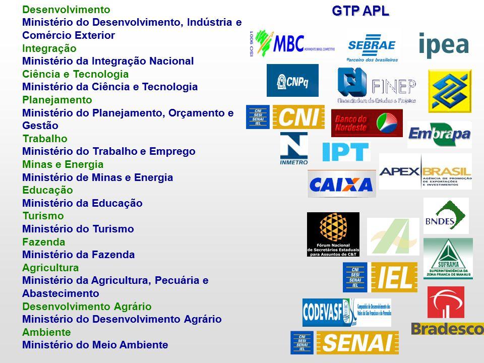 Agenda Permanente com os estados: GTP APL (Conselho dos Estados) e FONSEIC Priorização do tema nos estados.