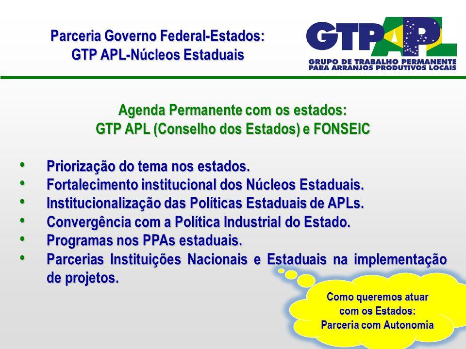 Agenda Permanente com os estados: GTP APL (Conselho dos Estados) e FONSEIC Priorização do tema nos estados. Priorização do tema nos estados. Fortaleci