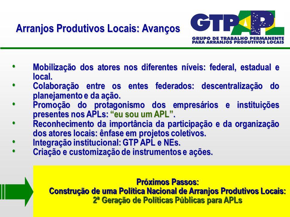 Instrumentos para Arranjos Produtivos Locais Eixo Estruturante Capacidade Produtiva (e Qualidade e Produtividade) Ampliação dos serviços de extensionismo industrial.