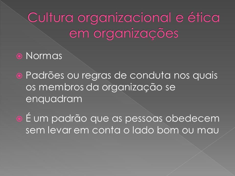  Normas  Padrões ou regras de conduta nos quais os membros da organização se enquadram  É um padrão que as pessoas obedecem sem levar em conta o lado bom ou mau