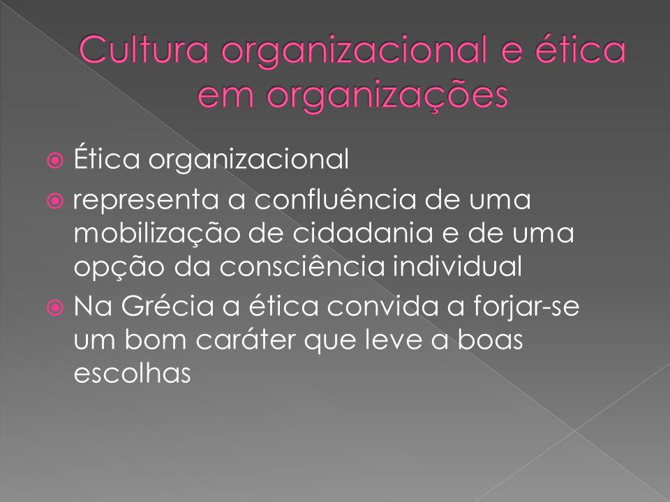  Ética organizacional  representa a confluência de uma mobilização de cidadania e de uma opção da consciência individual  Na Grécia a ética convida a forjar-se um bom caráter que leve a boas escolhas