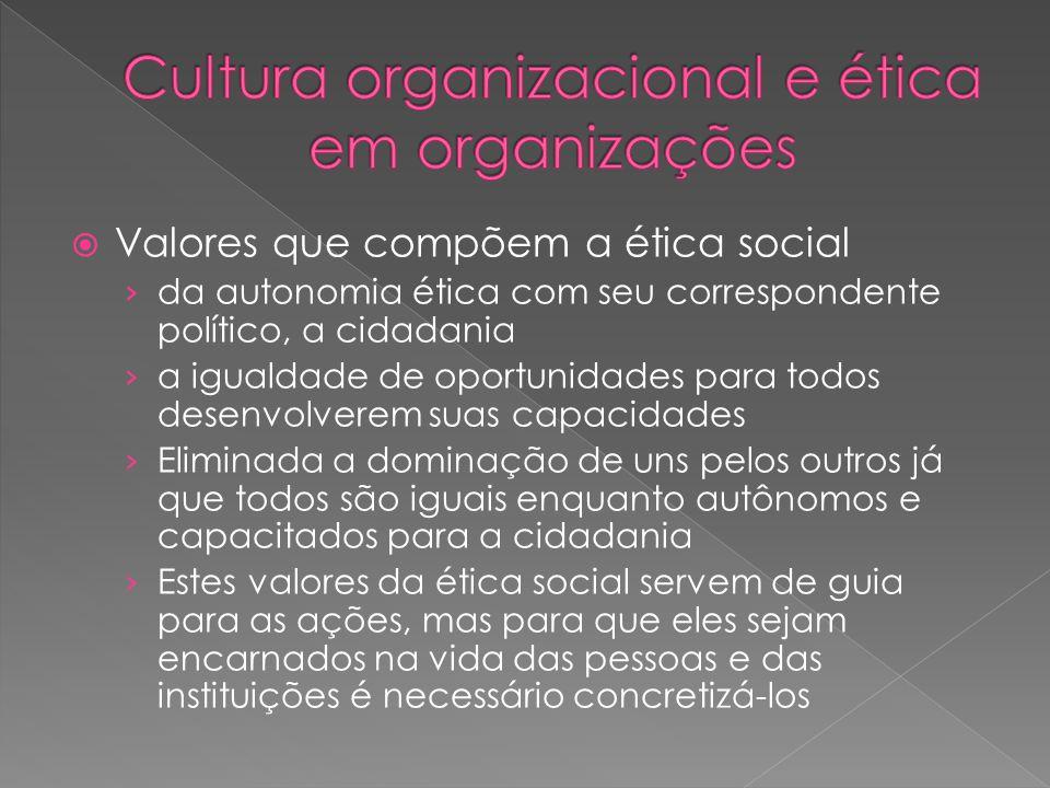  Valores que compõem a ética social › da autonomia ética com seu correspondente político, a cidadania › a igualdade de oportunidades para todos desen