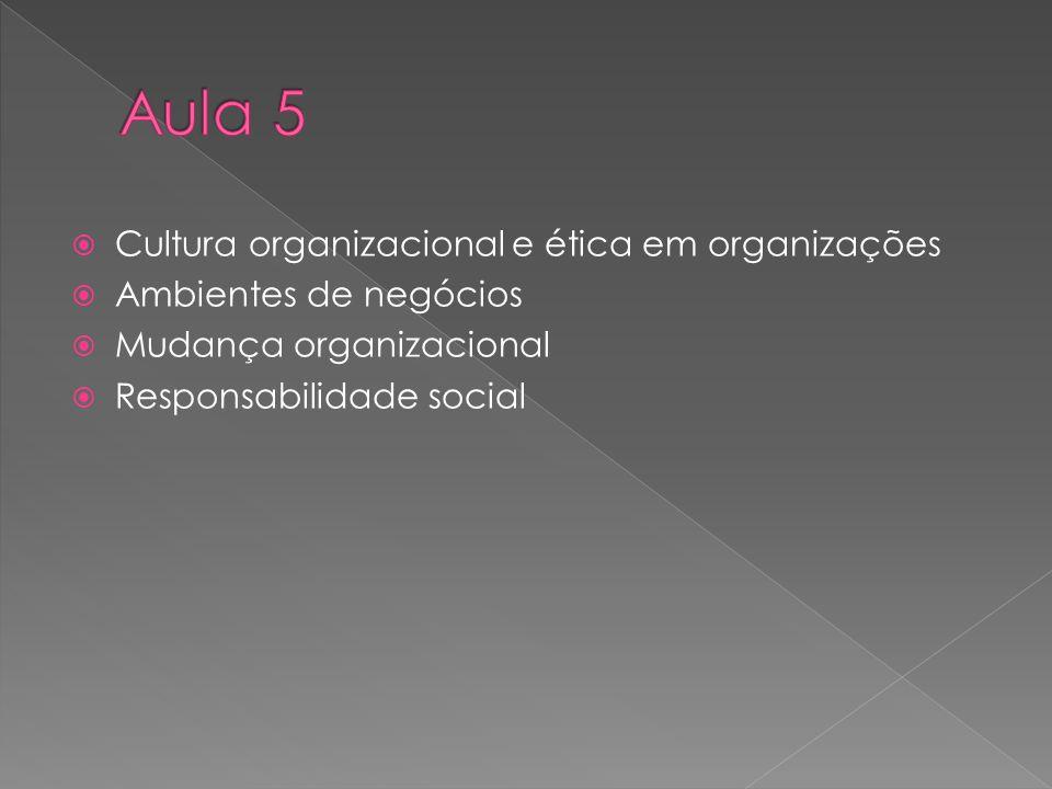  Cultura organizacional e ética em organizações  Ambientes de negócios  Mudança organizacional  Responsabilidade social