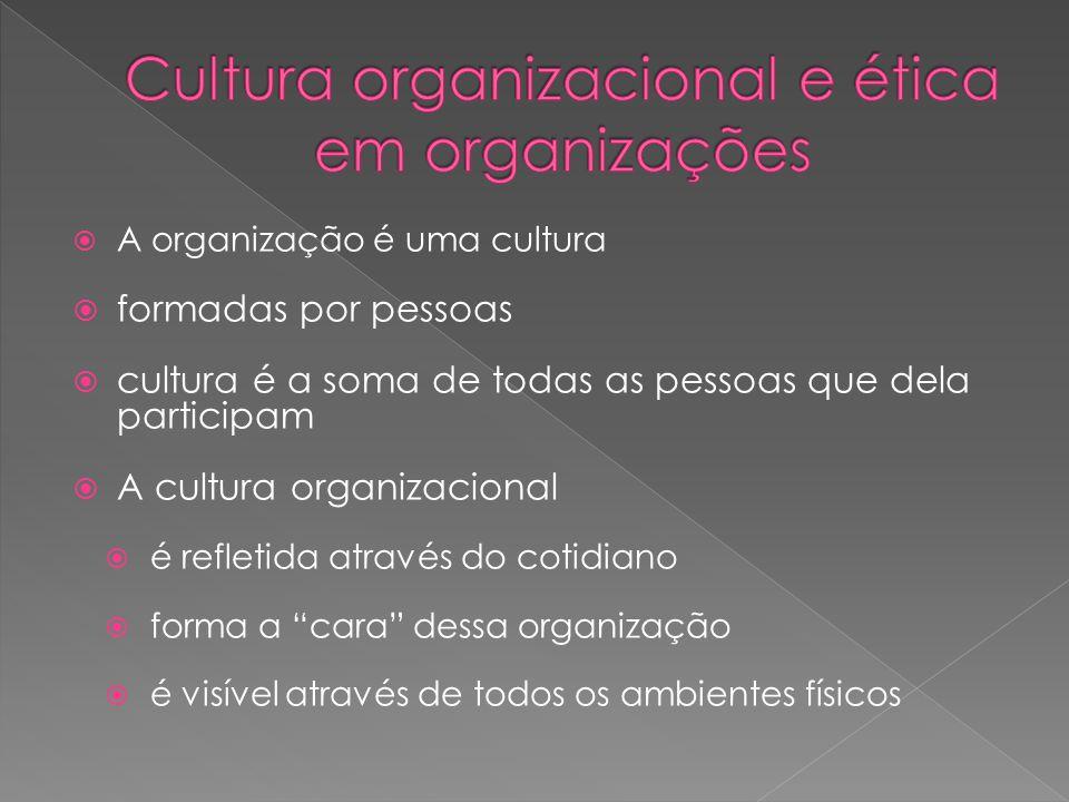  A organização é uma cultura  formadas por pessoas  cultura é a soma de todas as pessoas que dela participam  A cultura organizacional  é refletida através do cotidiano  forma a cara dessa organização  é visível através de todos os ambientes físicos