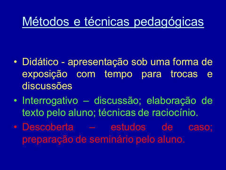 Métodos e técnicas pedagógicas Didático - apresentação sob uma forma de exposição com tempo para trocas e discussões Interrogativo – discussão; elabor
