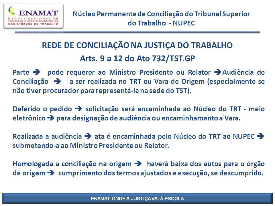 REDE DE CONCILIAÇÃO NA JUSTIÇA DO TRABALHO Arts.