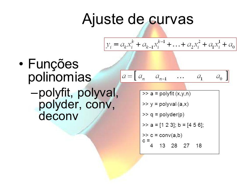 Ajuste de curvas Funções polinomias –polyfit, polyval, polyder, conv, deconv >> a = polyfit (x,y,n) >> y = polyval (a,x) >> q = polyder(p) >> a = [1 2 3]; b = [4 5 6]; >> c = conv(a,b) c = 4 13 28 27 18