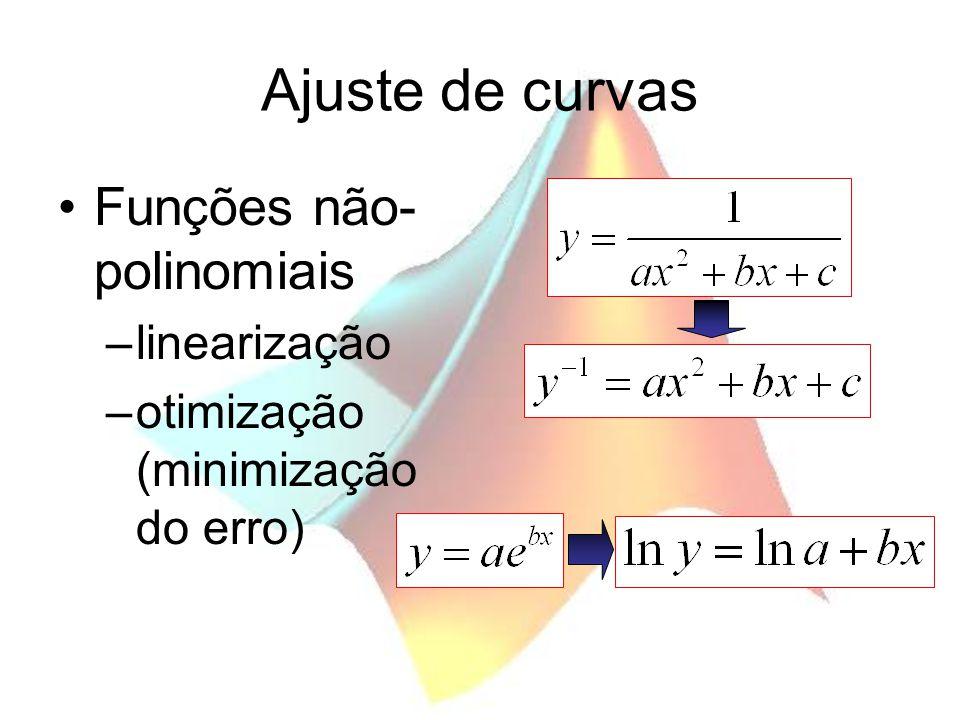 Ajuste de curvas Funções não- polinomiais –linearização –otimização (minimização do erro)