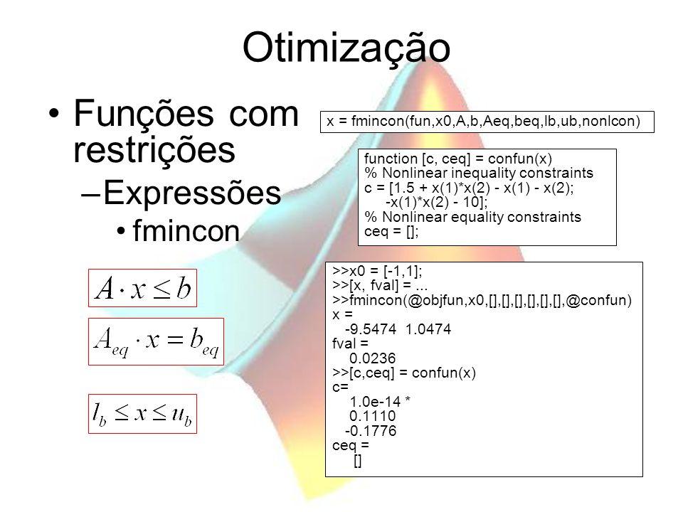 Otimização Funções com restrições –Expressões fmincon >>x0 = [-1,1]; >>[x, fval] =... >>fmincon(@objfun,x0,[],[],[],[],[],[],@confun) x = -9.5474 1.04