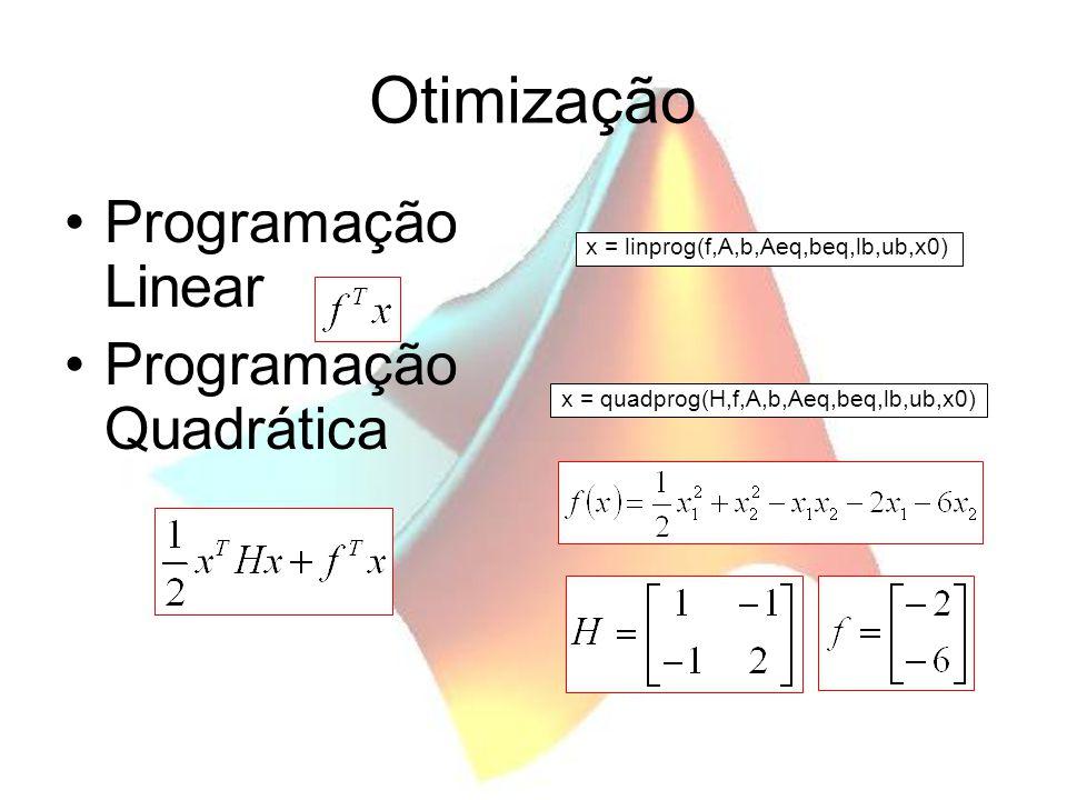 Otimização Programação Linear Programação Quadrática x = quadprog(H,f,A,b,Aeq,beq,lb,ub,x0) x = linprog(f,A,b,Aeq,beq,lb,ub,x0)