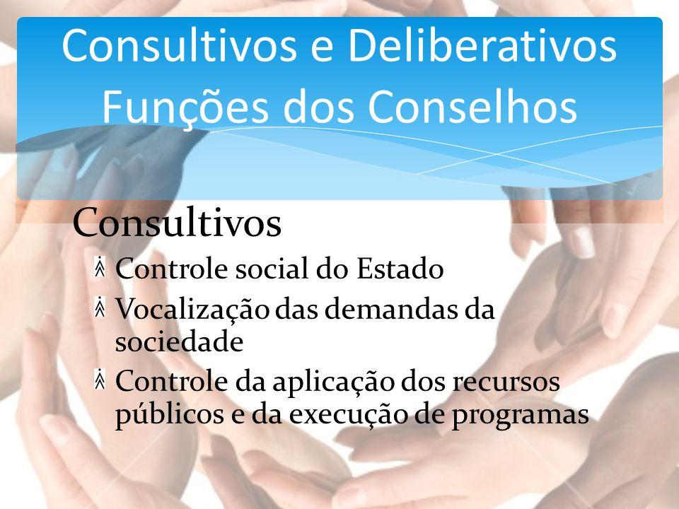 Consultivos Controle social do Estado Vocalização das demandas da sociedade Controle da aplicação dos recursos públicos e da execução de programas Con