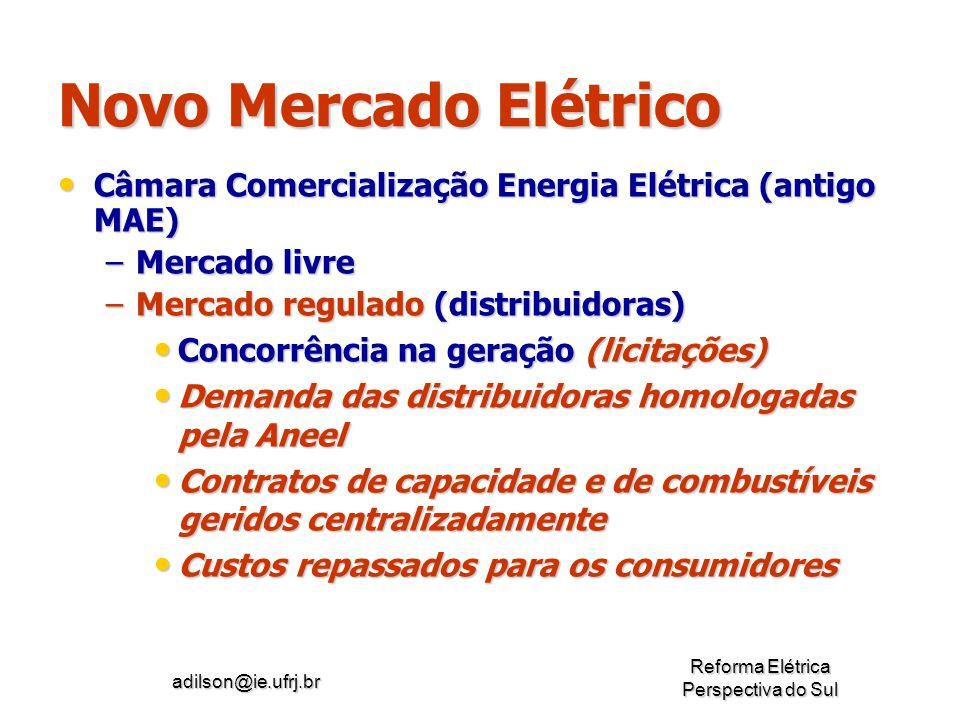 adilson@ie.ufrj.br Reforma Elétrica Perspectiva do Sul Novo Mercado Elétrico Câmara Comercialização Energia Elétrica (antigo MAE) Câmara Comercializaç