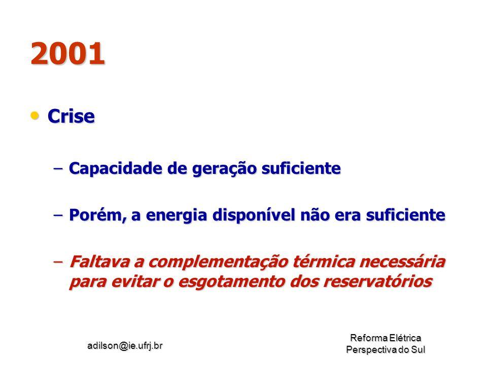 adilson@ie.ufrj.br Reforma Elétrica Perspectiva do Sul 2001 Crise Crise –Capacidade de geração suficiente –Porém, a energia disponível não era suficie