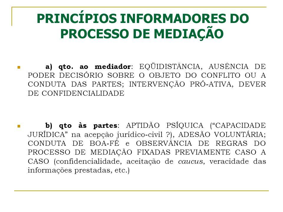 PRINCÍPIOS INFORMADORES DO PROCESSO DE MEDIAÇÃO a) qto.
