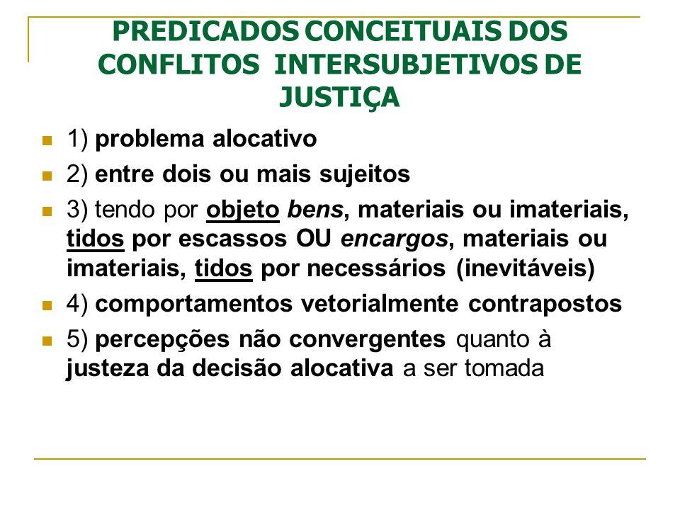 PREDICADOS CONCEITUAIS DOS CONFLITOS INTERSUBJETIVOS DE JUSTIÇA 1) problema alocativo 2) entre dois ou mais sujeitos 3) tendo por objeto bens, materiais ou imateriais, tidos por escassos OU encargos, materiais ou imateriais, tidos por necessários (inevitáveis) 4) comportamentos vetorialmente contrapostos 5) percepções não convergentes quanto à justeza da decisão alocativa a ser tomada