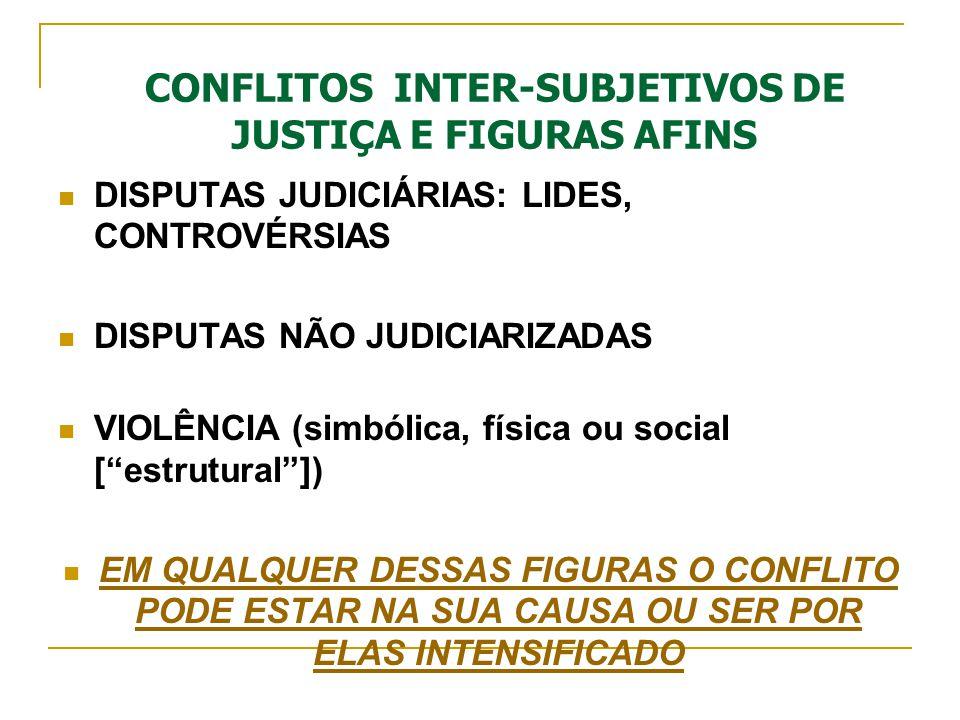 CONFLITOS INTER-SUBJETIVOS DE JUSTIÇA E FIGURAS AFINS DISPUTAS JUDICIÁRIAS: LIDES, CONTROVÉRSIAS DISPUTAS NÃO JUDICIARIZADAS VIOLÊNCIA (simbólica, física ou social [ estrutural ]) EM QUALQUER DESSAS FIGURAS O CONFLITO PODE ESTAR NA SUA CAUSA OU SER POR ELAS INTENSIFICADO